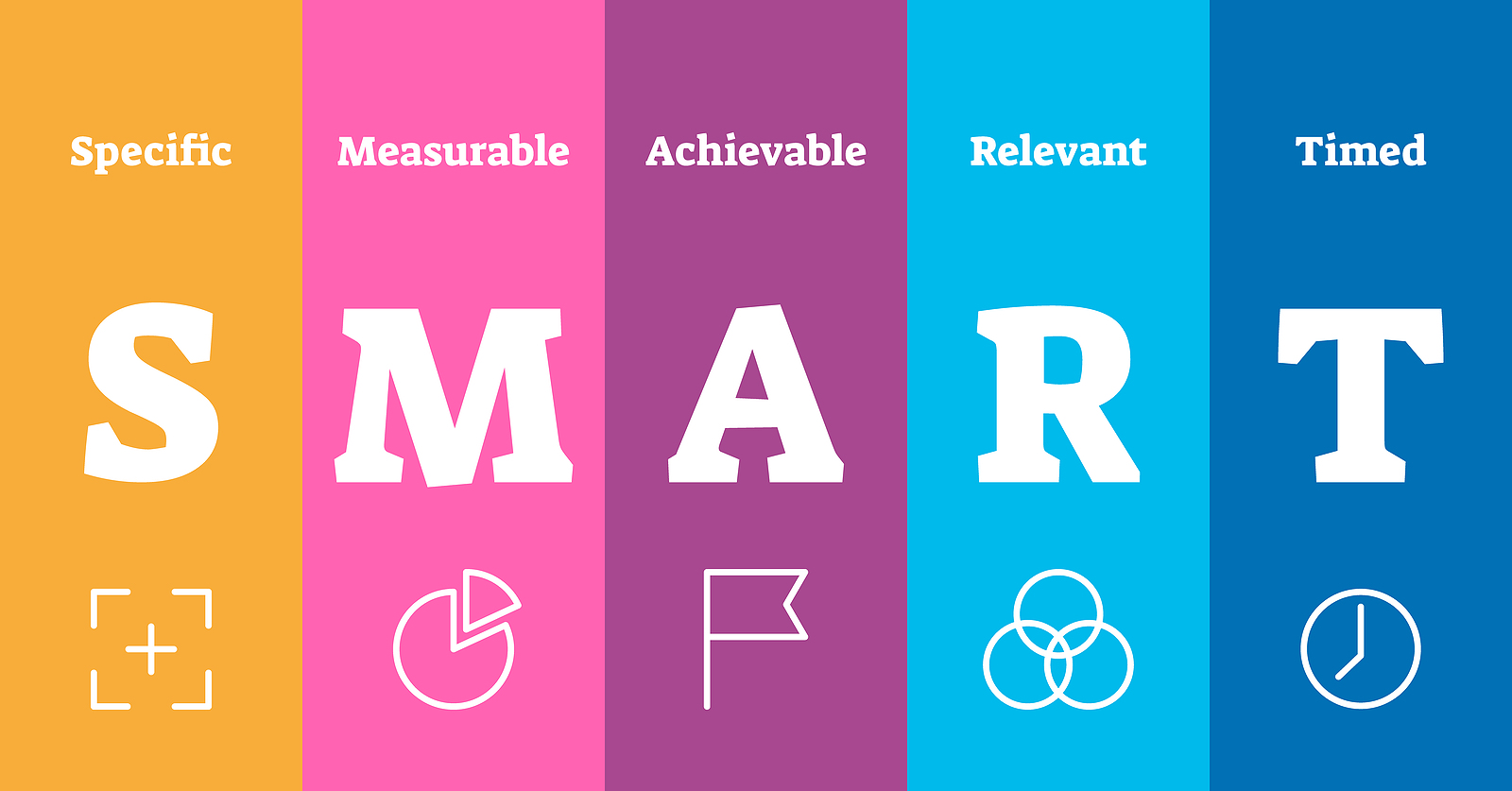 SMART goals graphic
