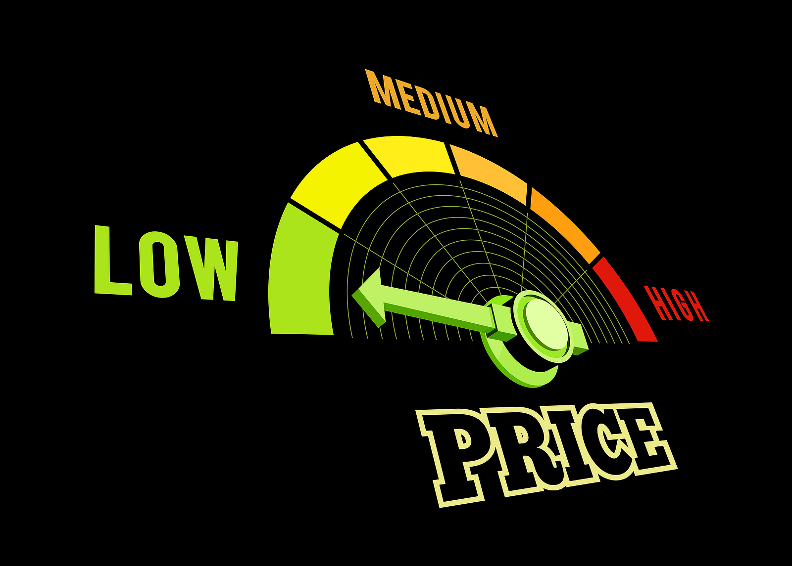 Speedometer depicts the low prices that Wave provides drivers through discounts.